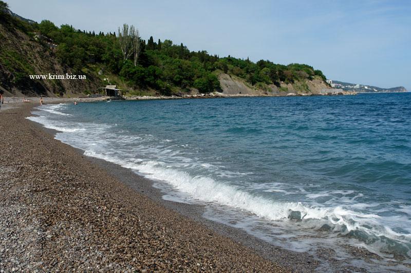 Алупка. Мелкогалечный пляж под Чёрной горой