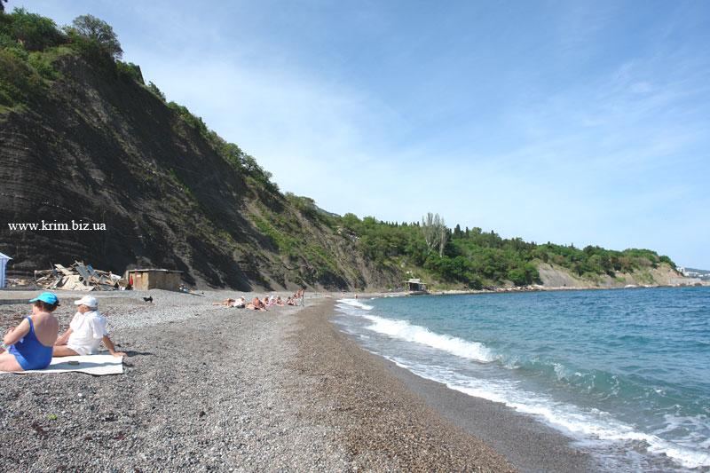 Алупка. Мелкогалечный пляж под Чёрным бугром