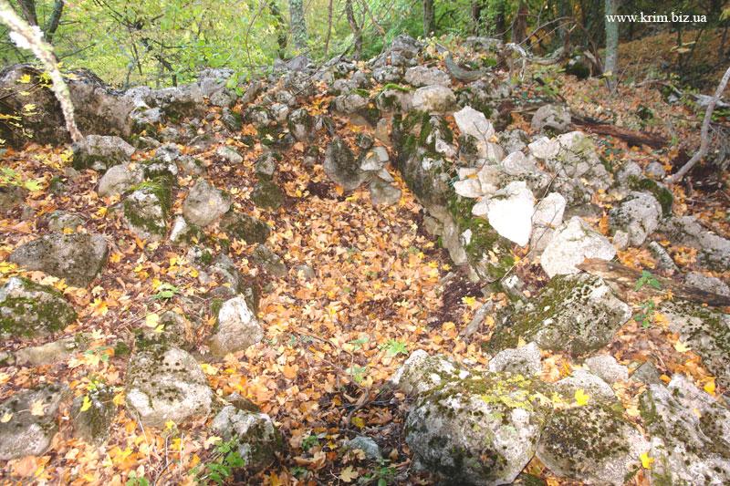 Кикинеизские останки нижней части крепости Биюк-Исар