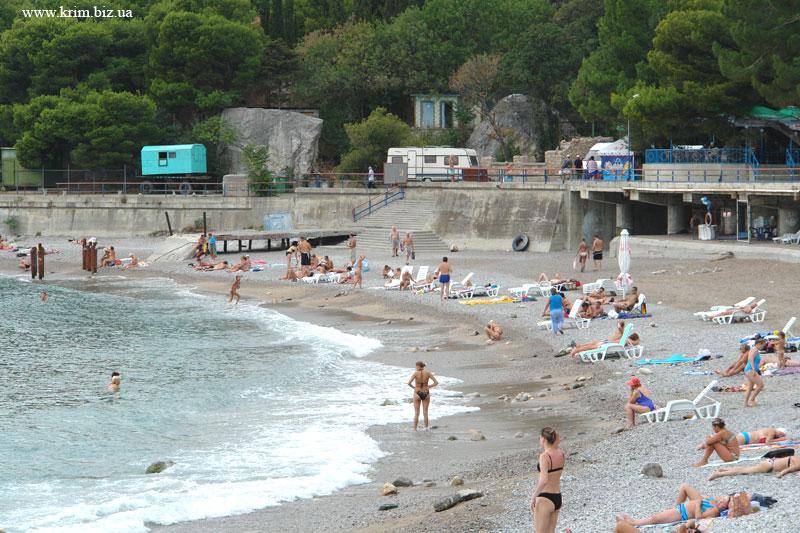 Кастрополь (Береговое) городской пляж