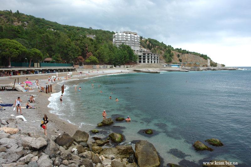 Отдых в Крыму Кастрополь пляж море